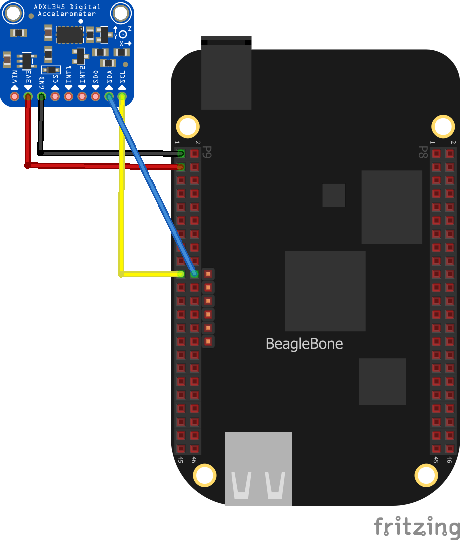 beaglebone and adxl345 output